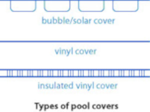 pool summer cover types
