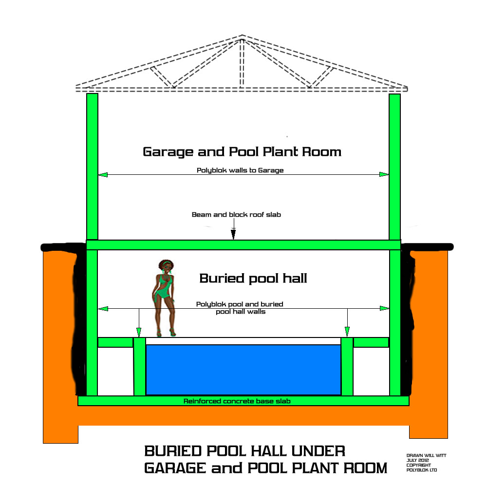 Reasons why buried pool halls and basement pools should